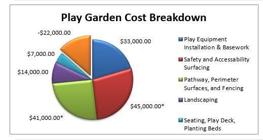 play-garden
